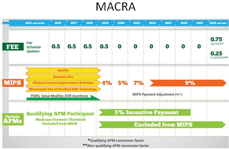macra-me-in-knots-over-this – Reform in 5 Minutes!