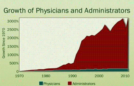 our-administrative-burden